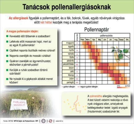 Tanácsok pollenallergiásoknak